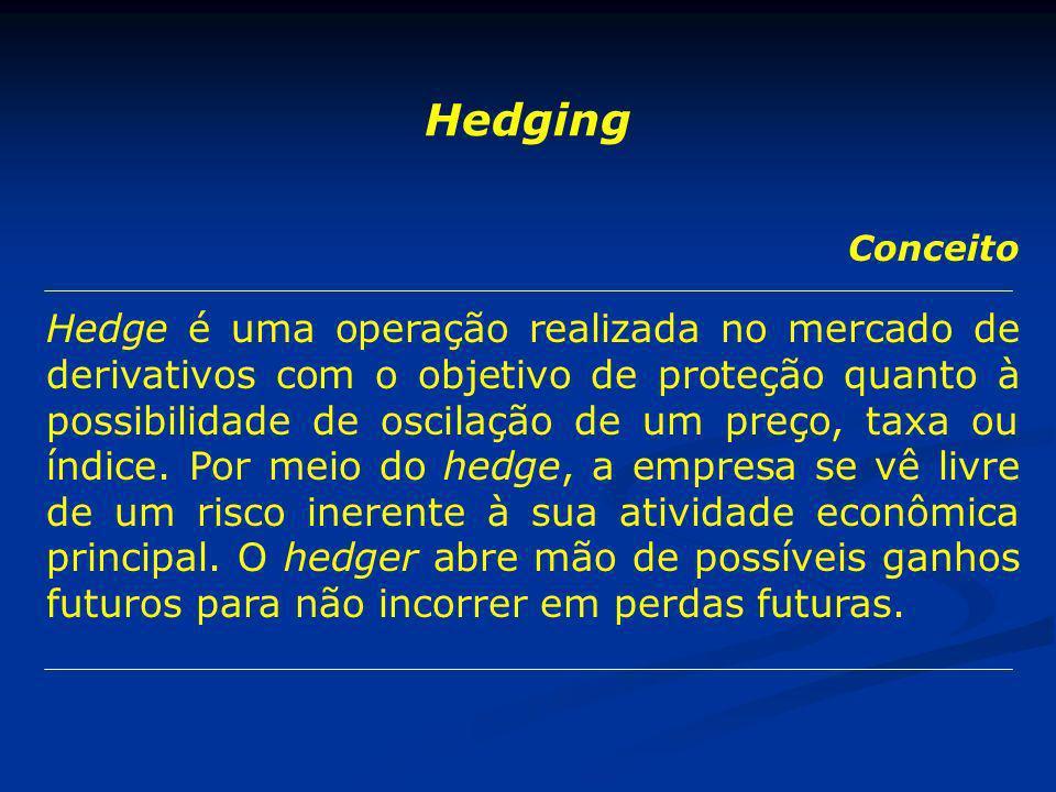 Hedging Conceito Hedge é uma operação realizada no mercado de derivativos com o objetivo de proteção quanto à possibilidade de oscilação de um preço,