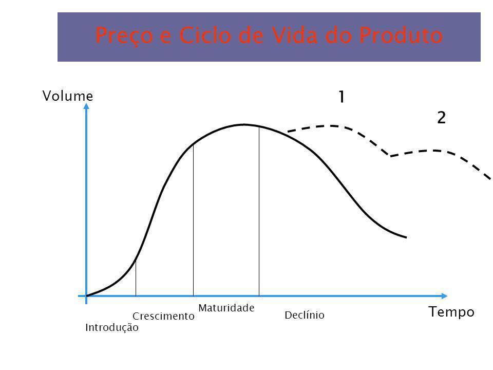 Preço e Valor Preço é um valor definido para um produto.