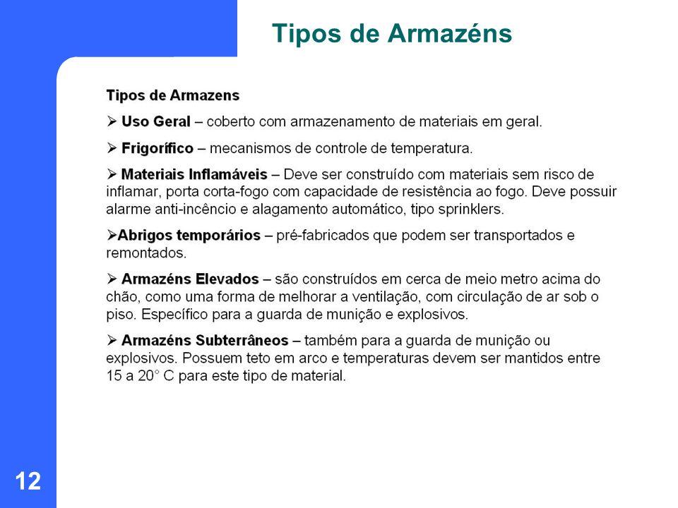 12 Tipos de Armazéns