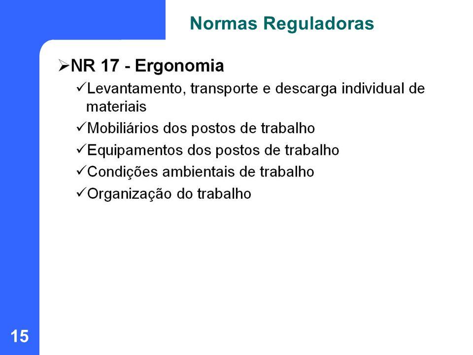 15 Normas Reguladoras