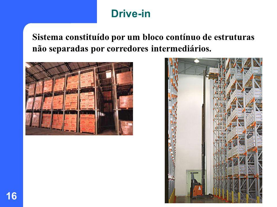16 Drive-in Sistema constituído por um bloco contínuo de estruturas não separadas por corredores intermediários.