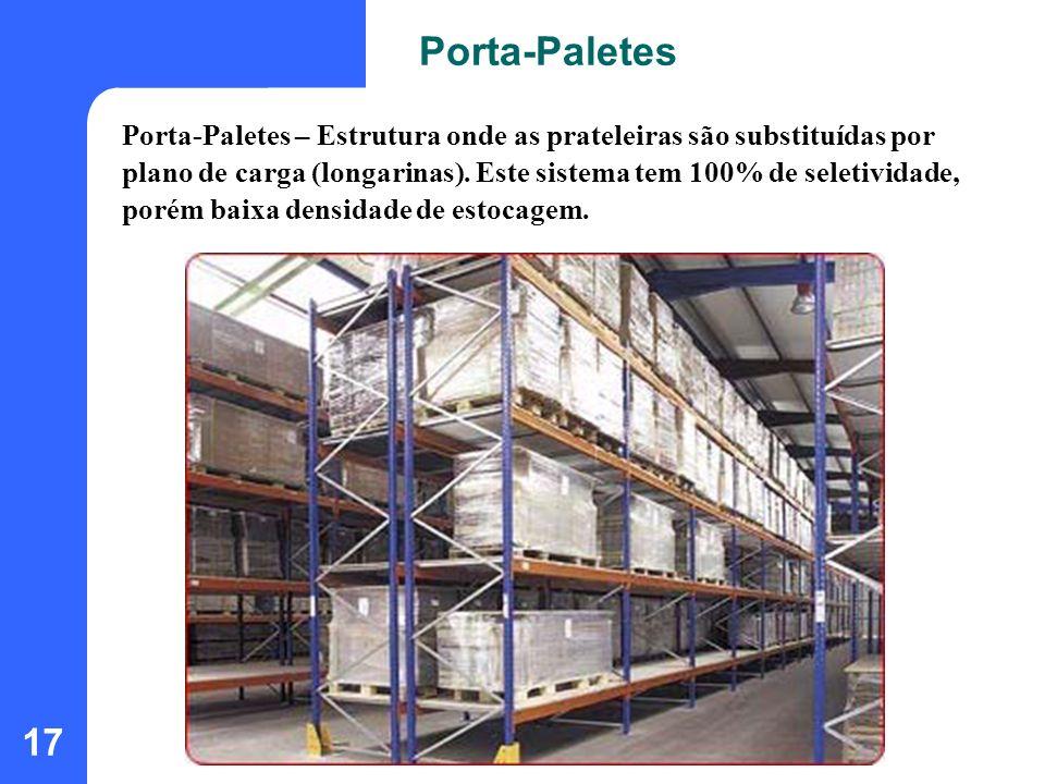 17 Porta-Paletes Porta-Paletes – Estrutura onde as prateleiras são substituídas por plano de carga (longarinas). Este sistema tem 100% de seletividade