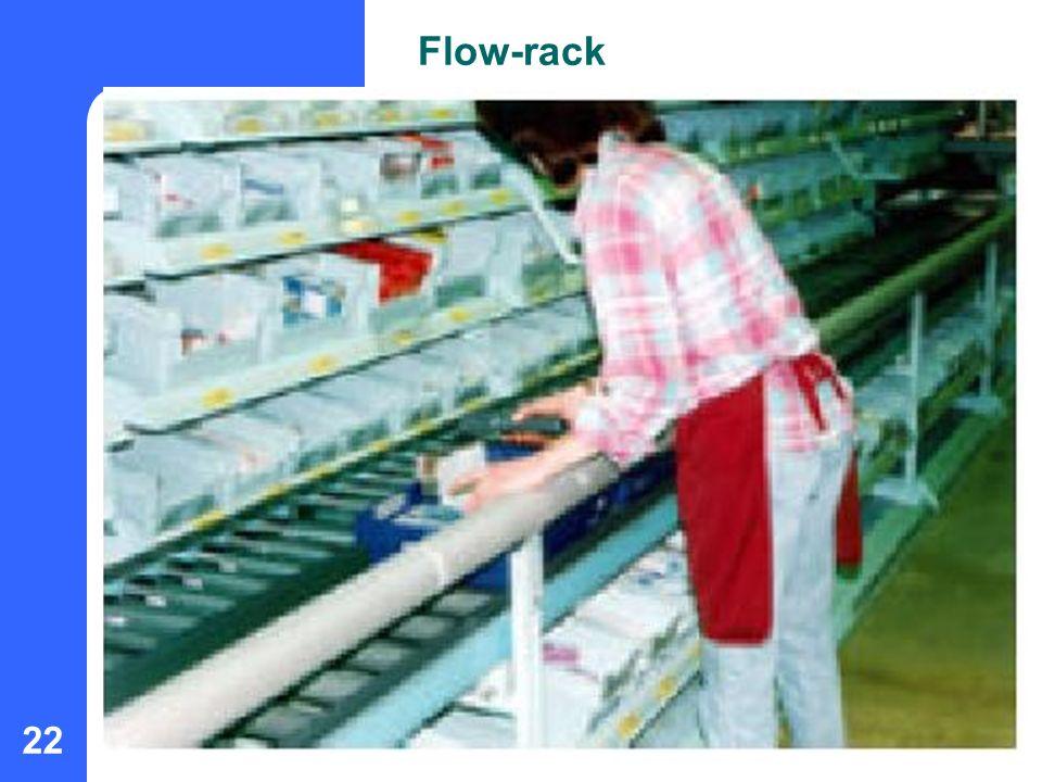22 Flow-rack