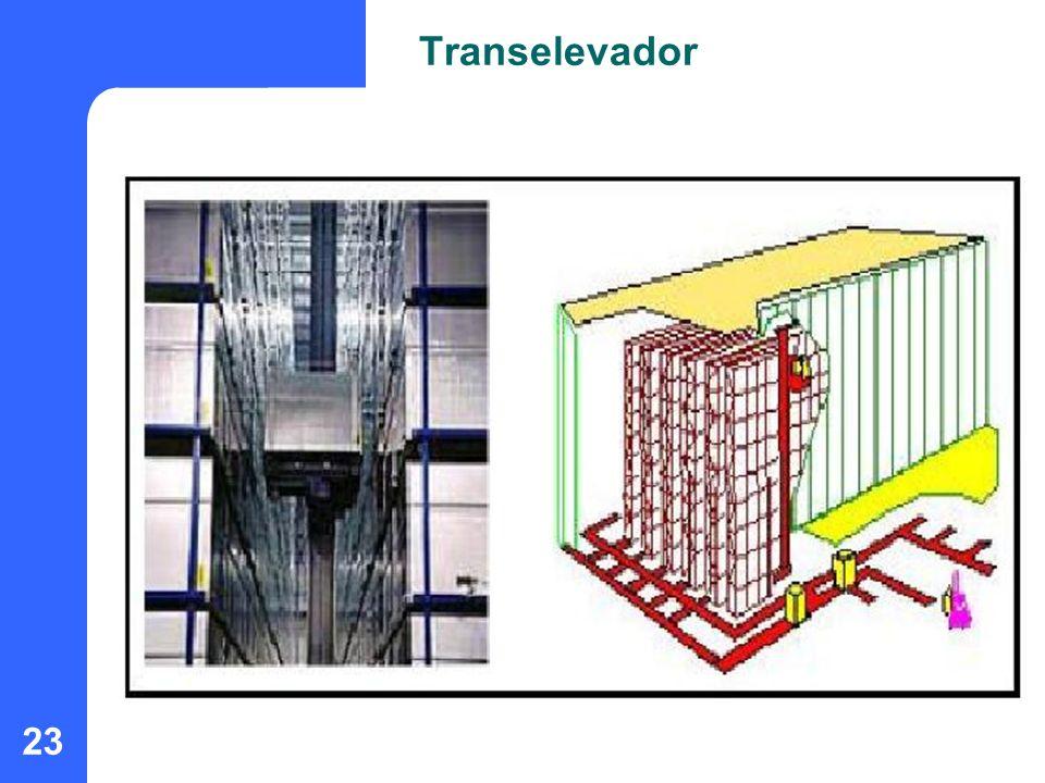 23 Transelevador