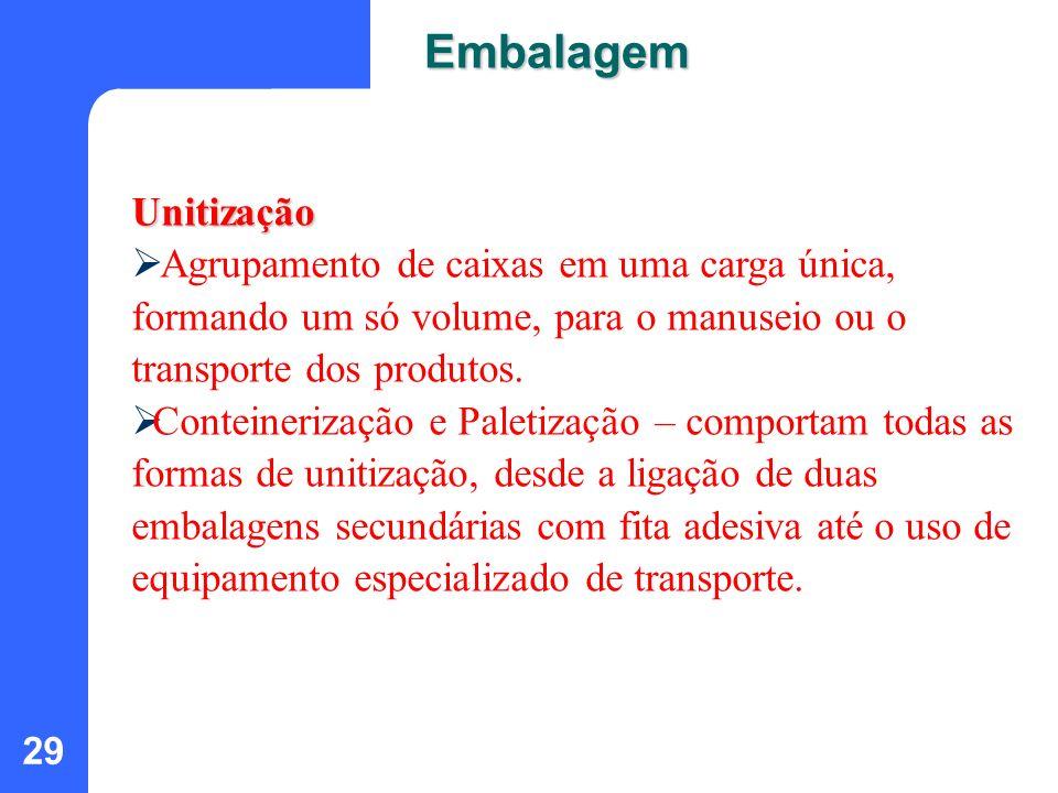 29 Unitização Agrupamento de caixas em uma carga única, formando um só volume, para o manuseio ou o transporte dos produtos. Conteinerização e Paletiz