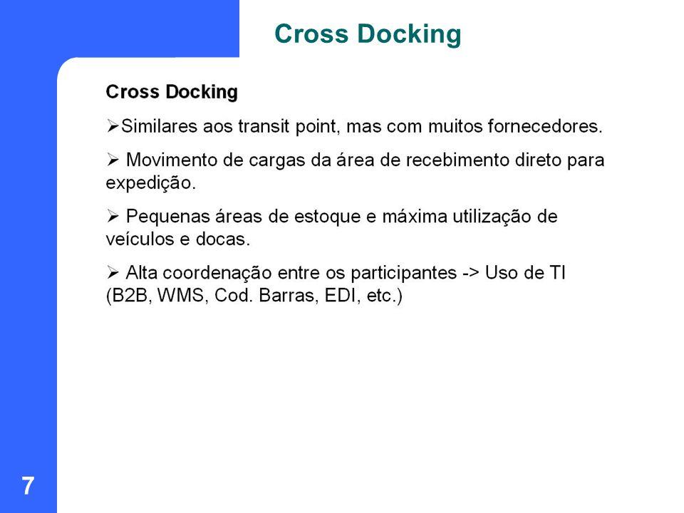 7 Cross Docking