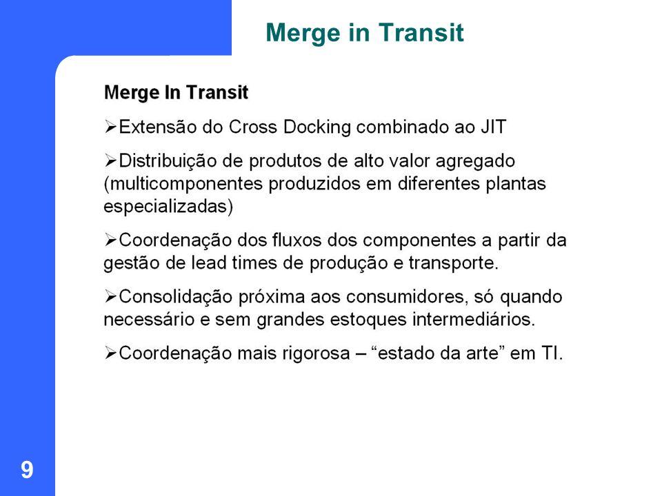 9 Merge in Transit