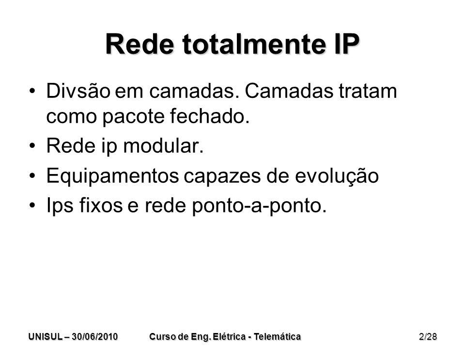 UNISUL – 30/06/2010 Curso de Eng. Elétrica - Telemática 2/28 Rede totalmente IP Divsão em camadas.