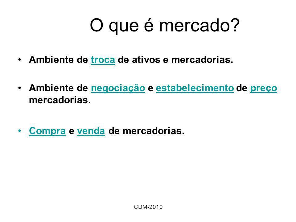 CDM-2010 O que é mercado? Ambiente de troca de ativos e mercadorias. Ambiente de negociação e estabelecimento de preço mercadorias. Compra e venda de