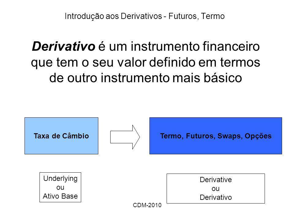 CDM-2010 Introdução aos Derivativos - Futuros, Termo Derivativo é um instrumento financeiro que tem o seu valor definido em termos de outro instrument