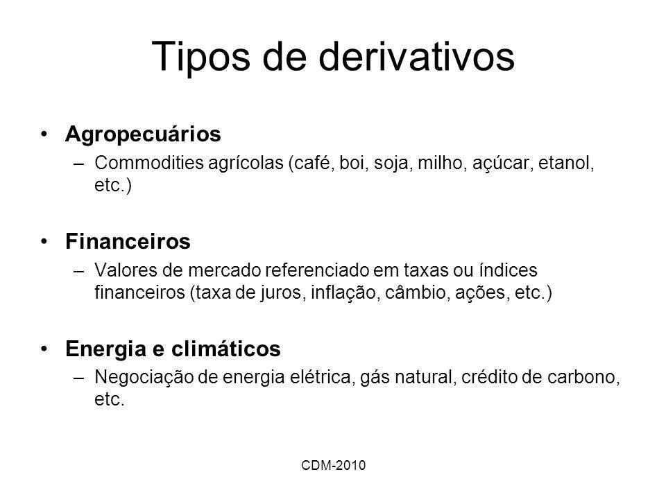 CDM-2010 Tipos de derivativos Agropecuários –Commodities agrícolas (café, boi, soja, milho, açúcar, etanol, etc.) Financeiros –Valores de mercado refe