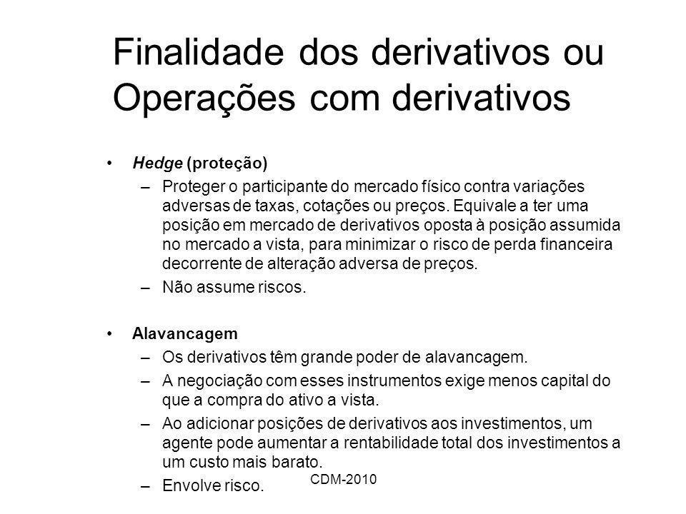 CDM-2010 Finalidade dos derivativos ou Operações com derivativos Hedge (proteção) –Proteger o participante do mercado físico contra variações adversas
