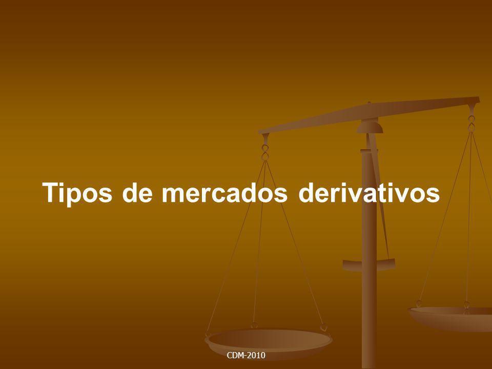 CDM-2010 Tipos de mercados derivativos
