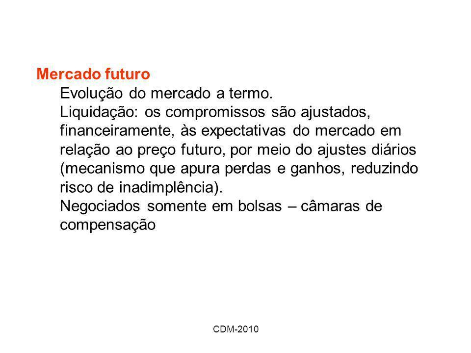 CDM-2010 Mercado futuro Evolução do mercado a termo. Liquidação: os compromissos são ajustados, financeiramente, às expectativas do mercado em relação
