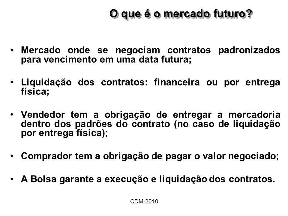 CDM-2010 Mercado onde se negociam contratos padronizados para vencimento em uma data futura; Liquidação dos contratos: financeira ou por entrega físic