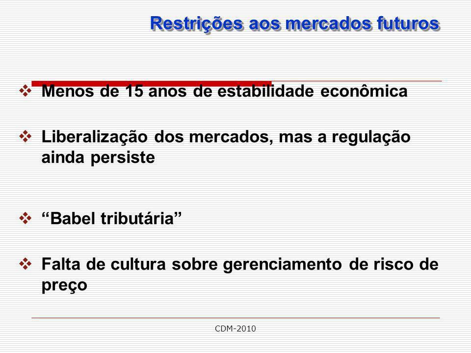 CDM-2010 Restrições aos mercados futuros Menos de 15 anos de estabilidade econômica Liberalização dos mercados, mas a regulação ainda persiste Babel t