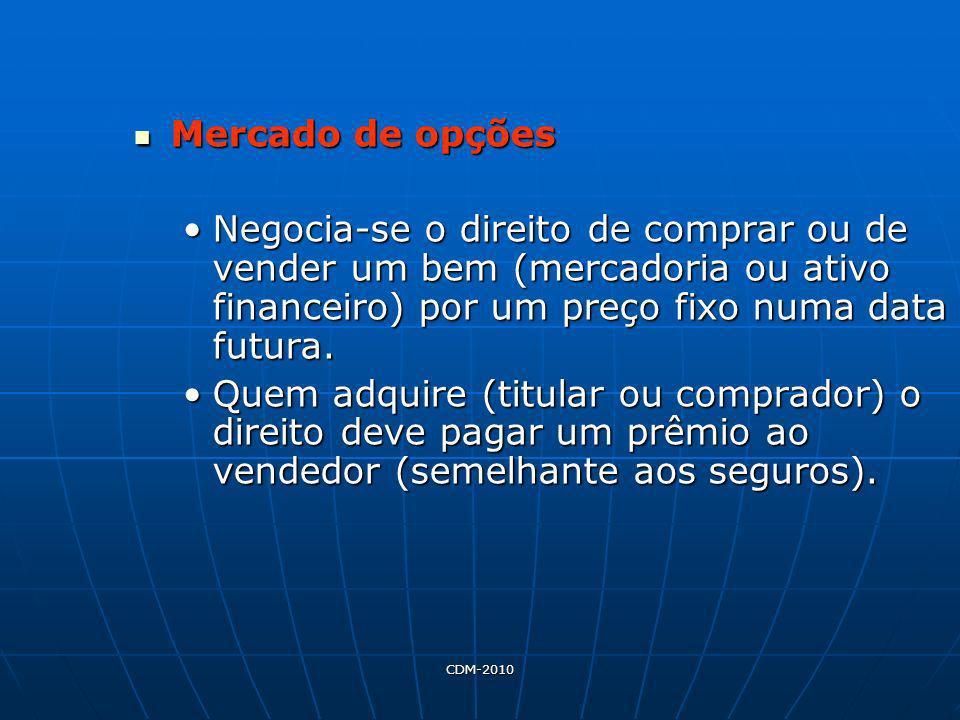 CDM-2010 Mercado de opções Mercado de opções Negocia-se o direito de comprar ou de vender um bem (mercadoria ou ativo financeiro) por um preço fixo nu
