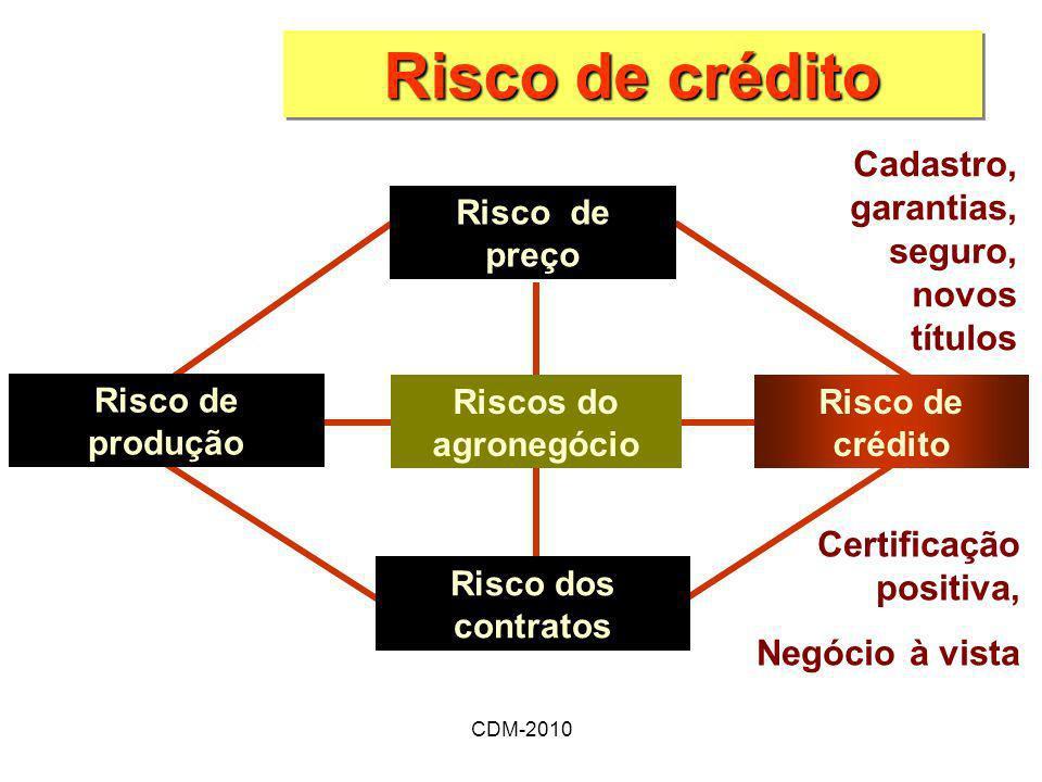 CDM-2010 Risco de crédito Riscos do agronegócio Risco de crédito Risco dos contratos Risco de preço Risco de produção Cadastro, garantias, seguro, nov