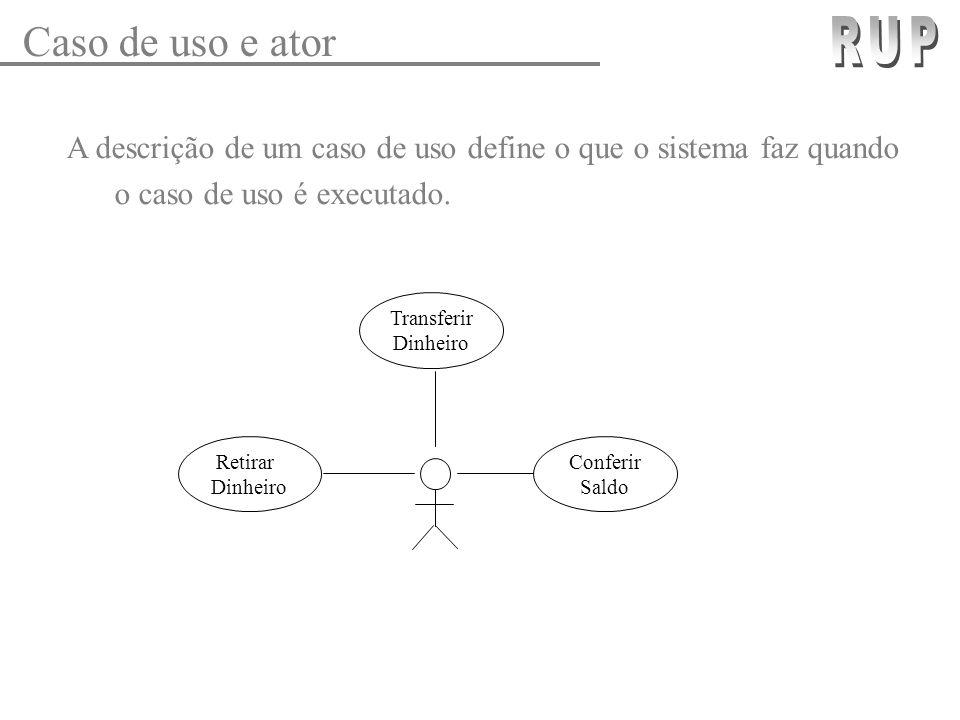 Caso de uso e ator A descrição de um caso de uso define o que o sistema faz quando o caso de uso é executado. Retirar Dinheiro Transferir Dinheiro Con