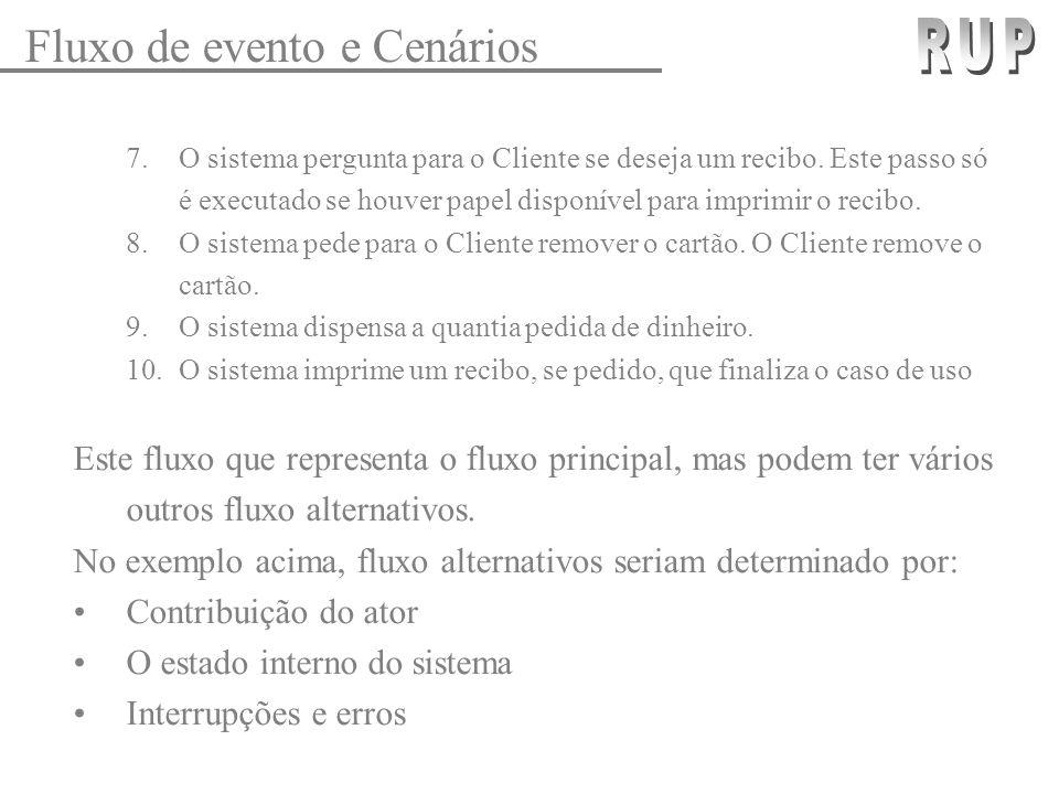 Fluxo de evento e Cenários 7.O sistema pergunta para o Cliente se deseja um recibo. Este passo só é executado se houver papel disponível para imprimir