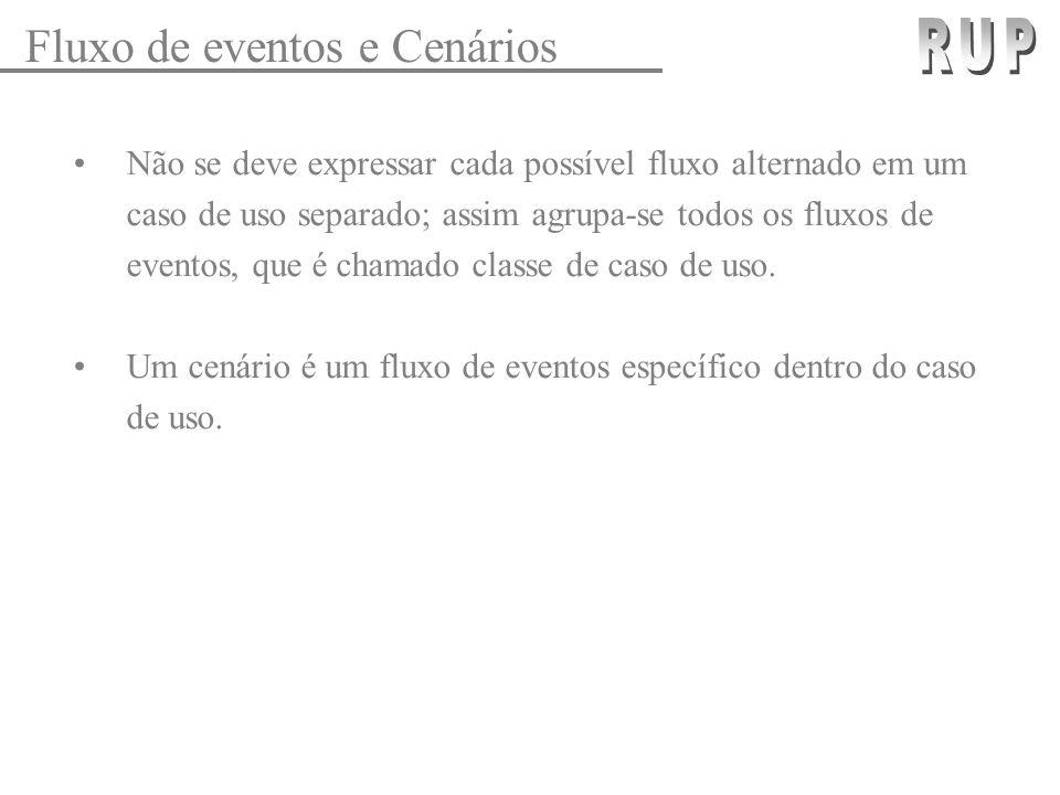 Fluxo de eventos e Cenários Não se deve expressar cada possível fluxo alternado em um caso de uso separado; assim agrupa-se todos os fluxos de eventos