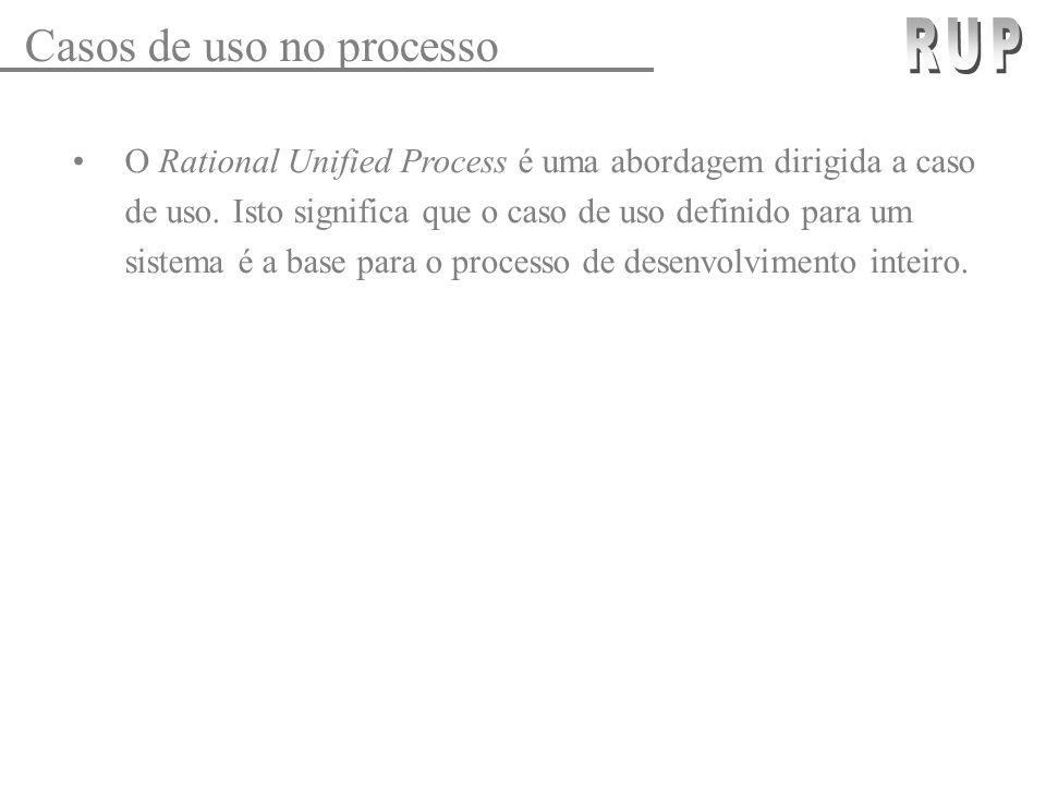 Casos de uso no processo O Rational Unified Process é uma abordagem dirigida a caso de uso. Isto significa que o caso de uso definido para um sistema