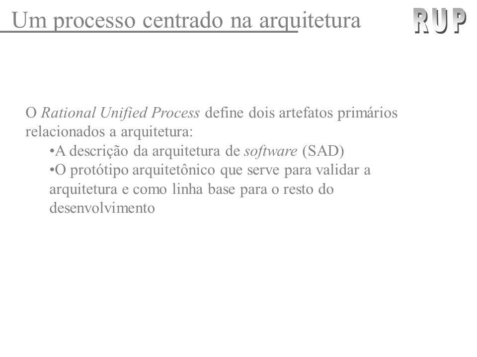 Um processo centrado na arquitetura O Rational Unified Process define dois artefatos primários relacionados a arquitetura: A descrição da arquitetura