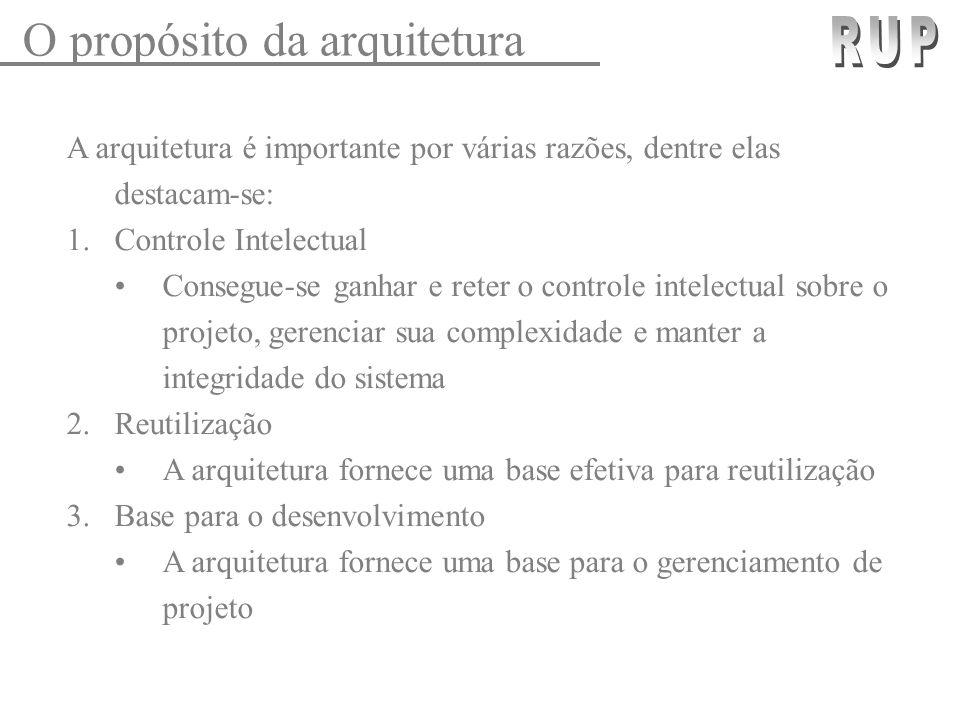O propósito da arquitetura A arquitetura é importante por várias razões, dentre elas destacam-se: 1.Controle Intelectual Consegue-se ganhar e reter o