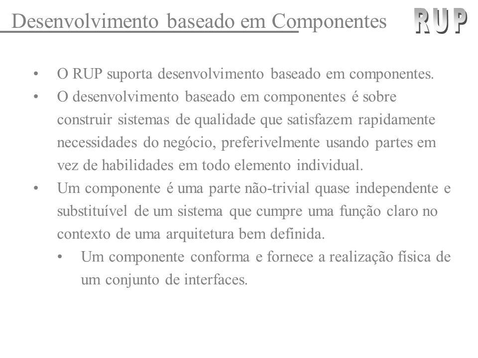 Desenvolvimento baseado em Componentes O RUP suporta desenvolvimento baseado em componentes. O desenvolvimento baseado em componentes é sobre construi