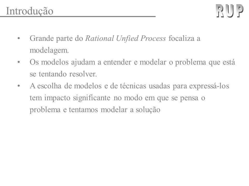 Introdução Grande parte do Rational Unfied Process focaliza a modelagem. Os modelos ajudam a entender e modelar o problema que está se tentando resolv