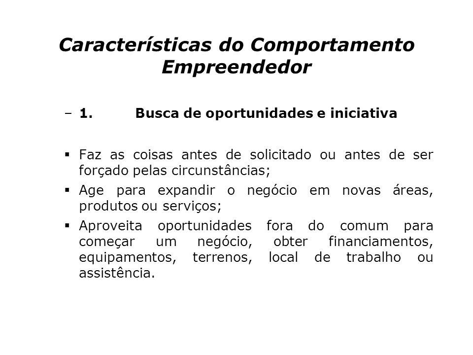 Características do Comportamento Empreendedor –1.