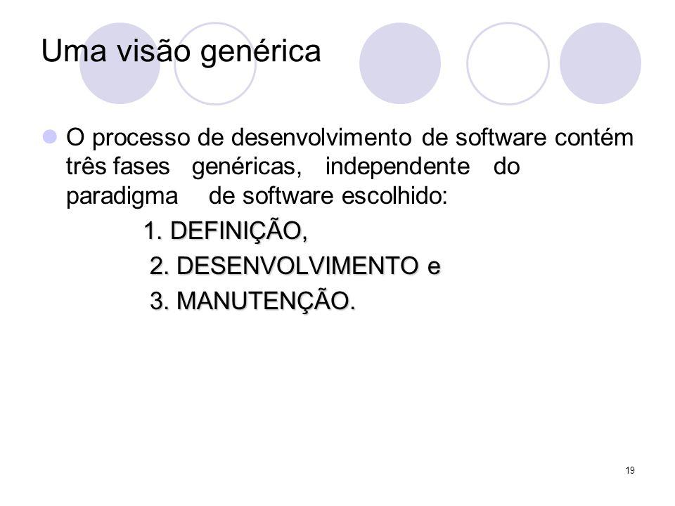 19 Uma visão genérica O processo de desenvolvimento de software contém três fases genéricas, independente do paradigma de software escolhido: 1. DEFIN