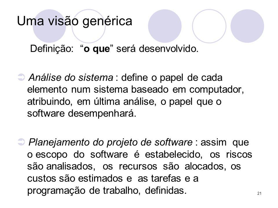 21 Uma visão genérica Definição: o que será desenvolvido. Análise do sistema : define o papel de cada elemento num sistema baseado em computador, atri