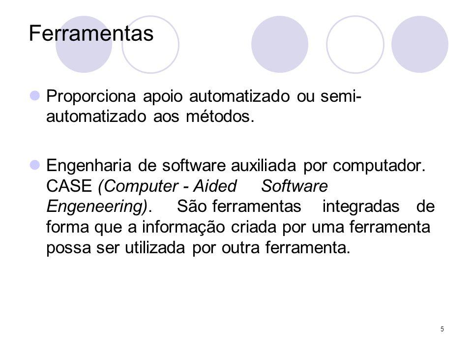 16 Ciclo de Vida Clássico Manutenção O software sofrerá mudanças depois que for entregue ao cliente.