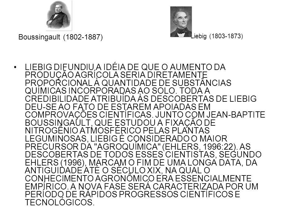 Liebig (1803-1873) LIEBIG DIFUNDIU A IDÉIA DE QUE O AUMENTO DA PRODUÇÃO AGRÍCOLA SERIA DIRETAMENTE PROPORCIONAL À QUANTIDADE DE SUBSTÂNCIAS QUÍMICAS I