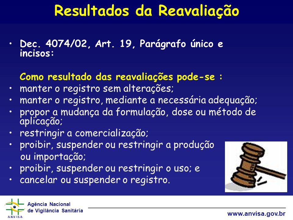 Agência Nacional de Vigilância Sanitária www.anvisa.gov.br Resultados da Reavaliação Dec.