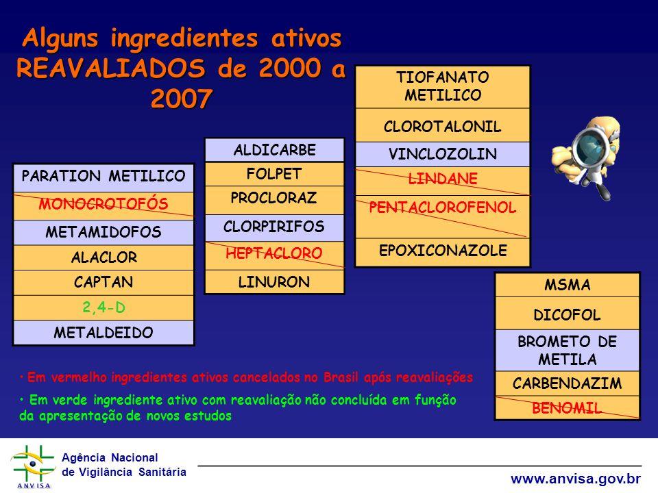 Agência Nacional de Vigilância Sanitária www.anvisa.gov.br MSMA DICOFOL BROMETO DE METILA CARBENDAZIM BENOMIL PARATION METILICO MONOCROTOFÓS METAMIDOFOS ALACLOR CAPTAN 2,4-D METALDEIDO TIOFANATO METILICO CLOROTALONIL VINCLOZOLIN LINDANE PENTACLOROFENOL EPOXICONAZOLE ALDICARBE FOLPET PROCLORAZ CLORPIRIFOS HEPTACLORO LINURON Alguns ingredientes ativos REAVALIADOS de 2000 a 2007 Em vermelho ingredientes ativos cancelados no Brasil após reavaliações Em verde ingrediente ativo com reavaliação não concluída em função da apresentação de novos estudos