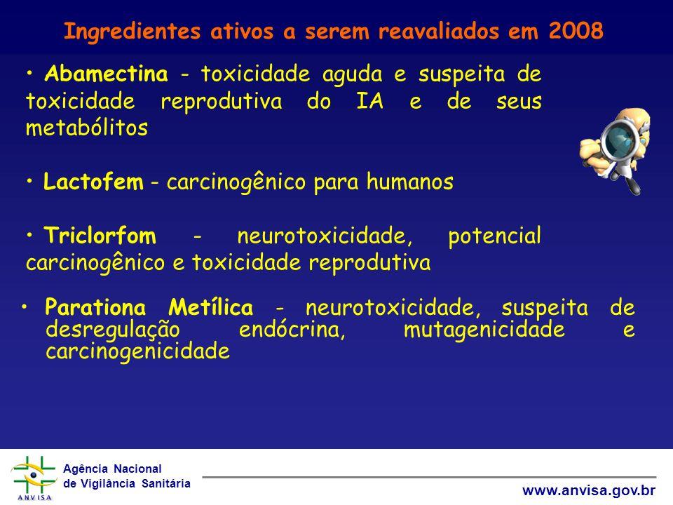 Agência Nacional de Vigilância Sanitária www.anvisa.gov.br Parationa Metílica - neurotoxicidade, suspeita de desregulação endócrina, mutagenicidade e carcinogenicidade Ingredientes ativos a serem reavaliados em 2008 Abamectina - toxicidade aguda e suspeita de toxicidade reprodutiva do IA e de seus metabólitos Lactofem - carcinogênico para humanos Triclorfom - neurotoxicidade, potencial carcinogênico e toxicidade reprodutiva