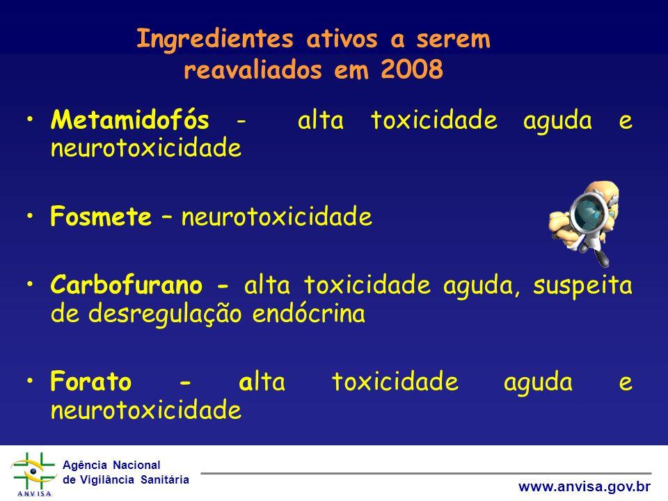 Agência Nacional de Vigilância Sanitária www.anvisa.gov.br Metamidofós - alta toxicidade aguda e neurotoxicidade Fosmete – neurotoxicidade Carbofurano - alta toxicidade aguda, suspeita de desregulação endócrina Forato - alta toxicidade aguda e neurotoxicidade Ingredientes ativos a serem reavaliados em 2008