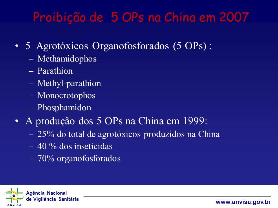 Agência Nacional de Vigilância Sanitária www.anvisa.gov.br 5 Agrotóxicos Organofosforados (5 OPs) : –Methamidophos –Parathion –Methyl-parathion –Monocrotophos –Phosphamidon A produção dos 5 OPs na China em 1999: –25% do total de agrotóxicos produzidos na China –40 % dos inseticidas –70% organofosforados Proibição de 5 OPs na China em 2007
