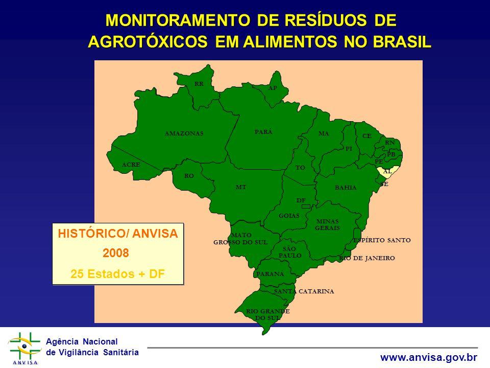 Agência Nacional de Vigilância Sanitária www.anvisa.gov.br MONITORAMENTO DE RESÍDUOS DE AGROTÓXICOS EM ALIMENTOS NO BRASIL ACRE PARÁ BAHIA MATO GROSSO DO SUL GOIÁS MINAS GERAIS SÃO PAULO PARANÁ RIO GRANDE DO SUL SANTA CATARINA DF ESPÍRITO SANTO PE TO RIO DE JANEIRO SE AMAZONAS RO MT MA RR AP PI CE RN PB HISTÓRICO/ ANVISA 2008 25 Estados + DF HISTÓRICO/ ANVISA 2008 25 Estados + DF AL