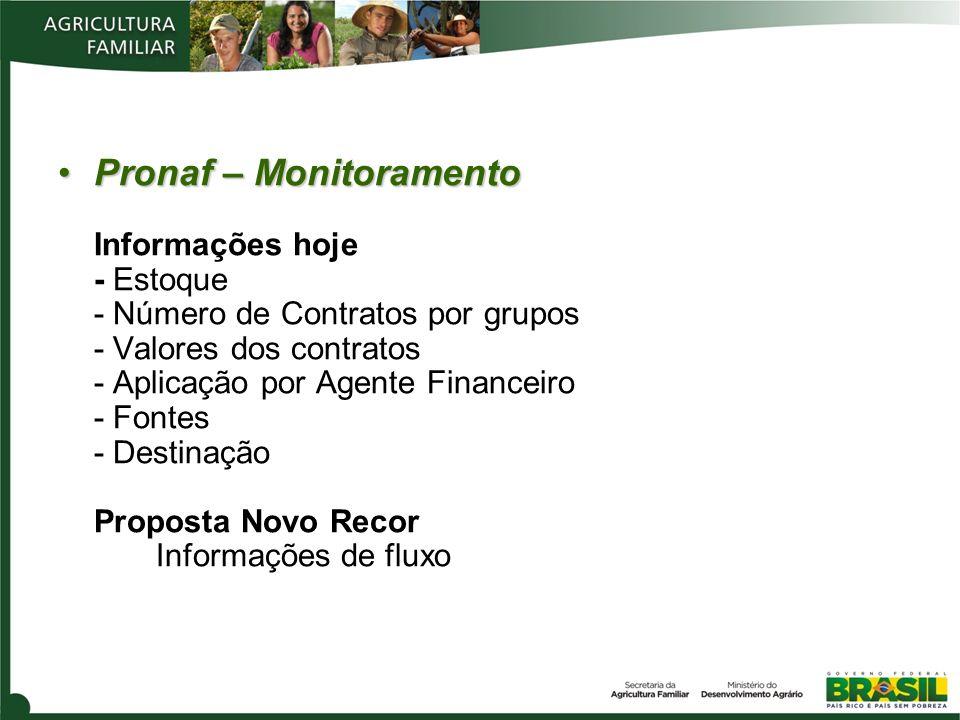 Pronaf – MonitoramentoPronaf – Monitoramento Informações hoje - Estoque - Número de Contratos por grupos - Valores dos contratos - Aplicação por Agent