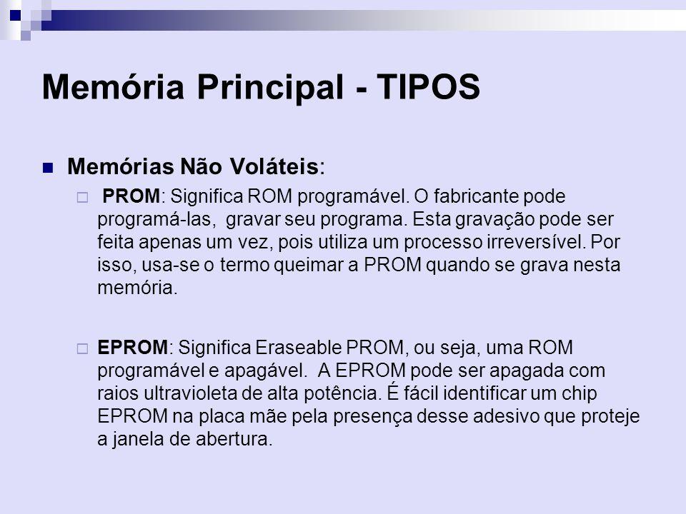 Memória Principal - TIPOS Memórias Não Voláteis: PROM: Significa ROM programável. O fabricante pode programá-las, gravar seu programa. Esta gravação p