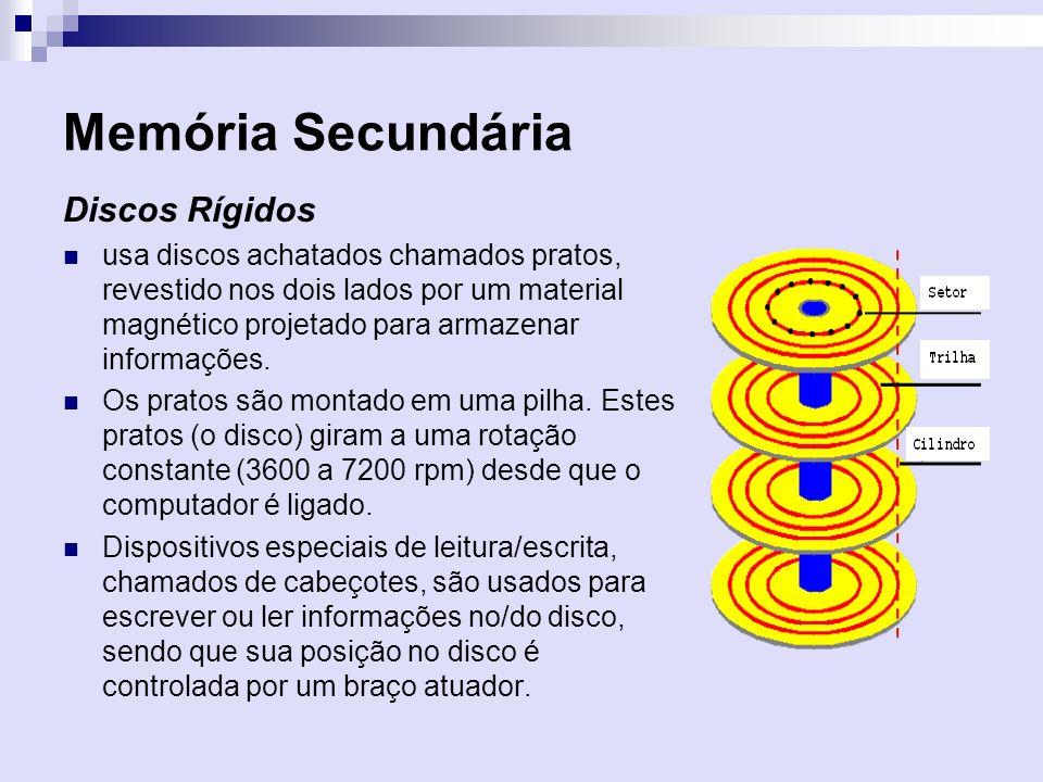 Discos Rígidos usa discos achatados chamados pratos, revestido nos dois lados por um material magnético projetado para armazenar informações. Os prato