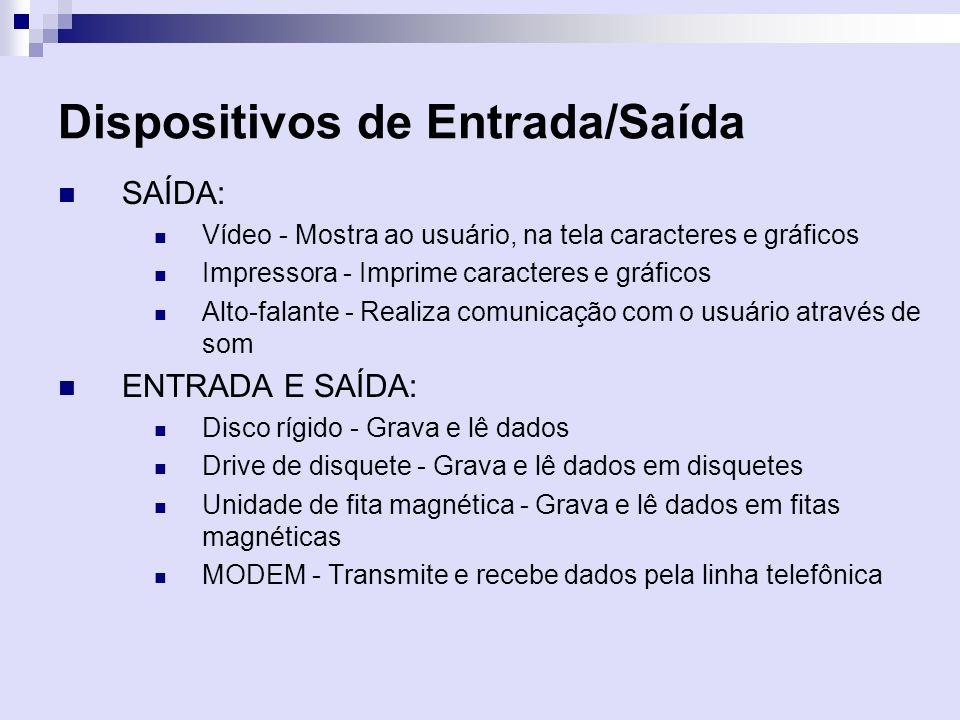 Dispositivos de Entrada/Saída SAÍDA: Vídeo - Mostra ao usuário, na tela caracteres e gráficos Impressora - Imprime caracteres e gráficos Alto-falante