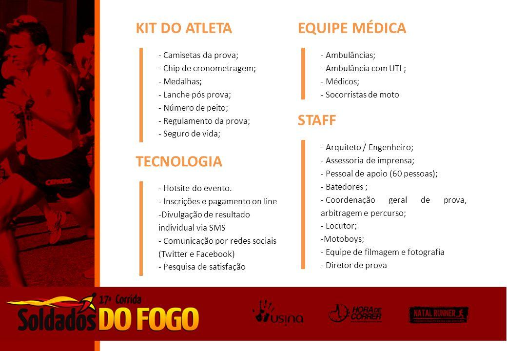 CBAt / FNA Prova elaborada de acordo com as exigências estabelecidas pela Confederação Brasileira de Atletismo.