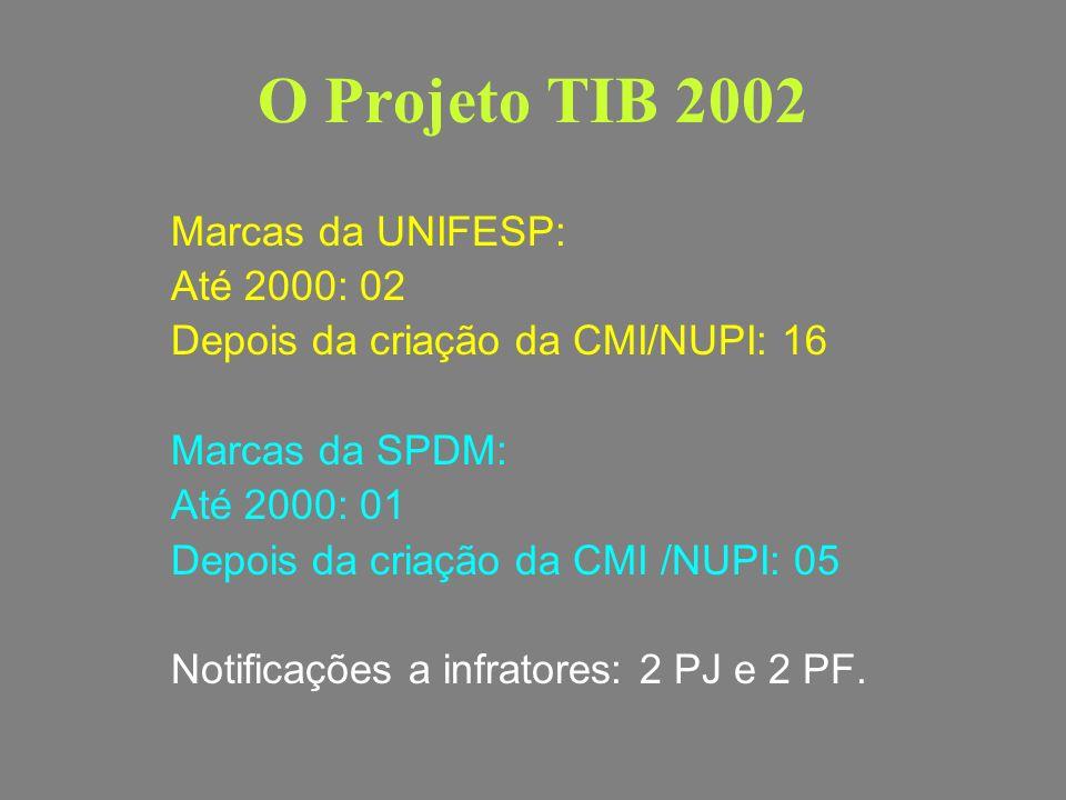 O Projeto TIB 2002 Marcas da UNIFESP: Até 2000: 02 Depois da criação da CMI/NUPI: 16 Marcas da SPDM: Até 2000: 01 Depois da criação da CMI /NUPI: 05 N