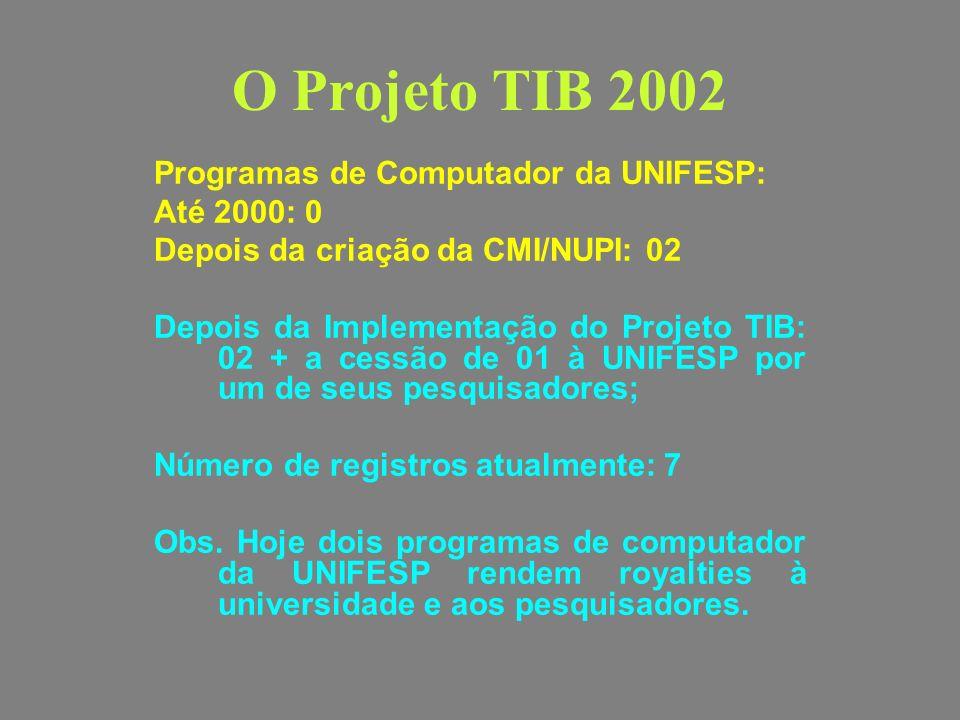 O Projeto TIB 2002 Programas de Computador da UNIFESP: Até 2000: 0 Depois da criação da CMI/NUPI: 02 Depois da Implementação do Projeto TIB: 02 + a ce