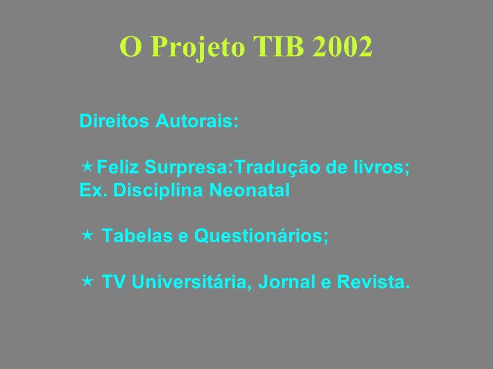 O Projeto TIB 2002 Direitos Autorais: Feliz Surpresa:Tradução de livros; Ex. Disciplina Neonatal Tabelas e Questionários; TV Universitária, Jornal e R