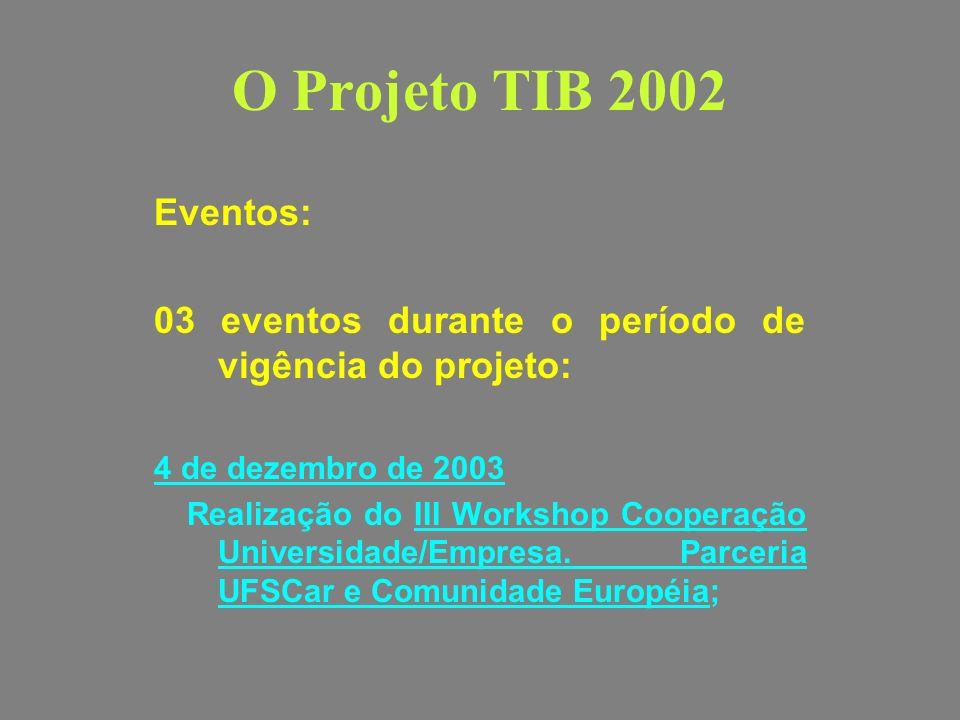 O Projeto TIB 2002 Eventos: 03 eventos durante o período de vigência do projeto: 4 de dezembro de 2003 Realização do III Workshop Cooperação Universid